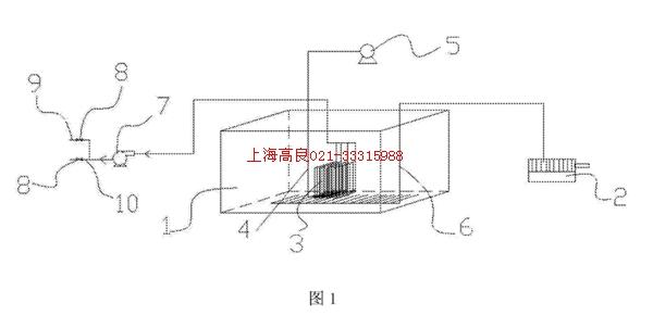新闻动态 > 磁力泵用途之重金属废水处理     附图中,1-分离池;2-压泥
