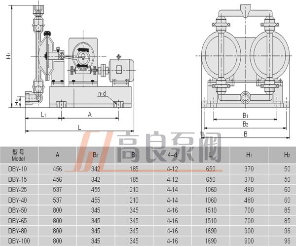 dby不锈钢电动隔膜泵_生产厂家