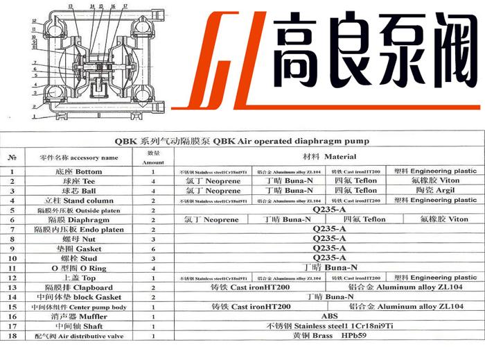 qbk气动隔膜泵_生产厂家