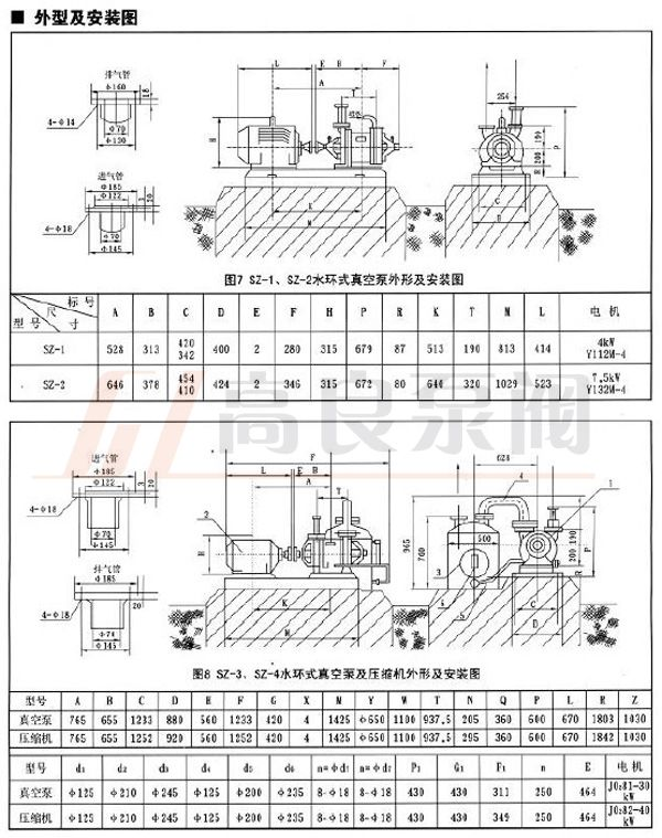 sz型水环真空泵使用说明书