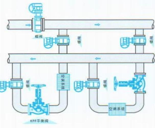 kpf-16型平衡阀_生产厂家