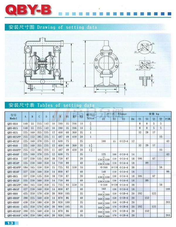 qby铸铁气动隔膜泵_生产厂家