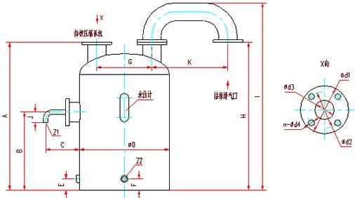 SK型水环式真空泵订货须知 SK型水环式真空泵的用途及使用范围 SK型水环式真空泵及压缩机是用来抽吸或压送气体和其它无腐蚀性、不溶于水、不含有固体颗粒的气体,以便在密闭容器中形成真空或压力,满足工艺流程要求。吸入或压送的气体中允许混有少量的液体。 SK型水环式真空泵及压缩机广泛应用于机械、石油、化工、制药、陶瓷、制糖、印染、冶金及电子等行业。 由于在工作过程中,该类泵对气体的压缩是在等温状态下进行的,因此在压送或抽吸易燃、易爆气体时,不易发生危险,所以在其应用更加广泛。 SK型水环式真空泵的工作原理 SK