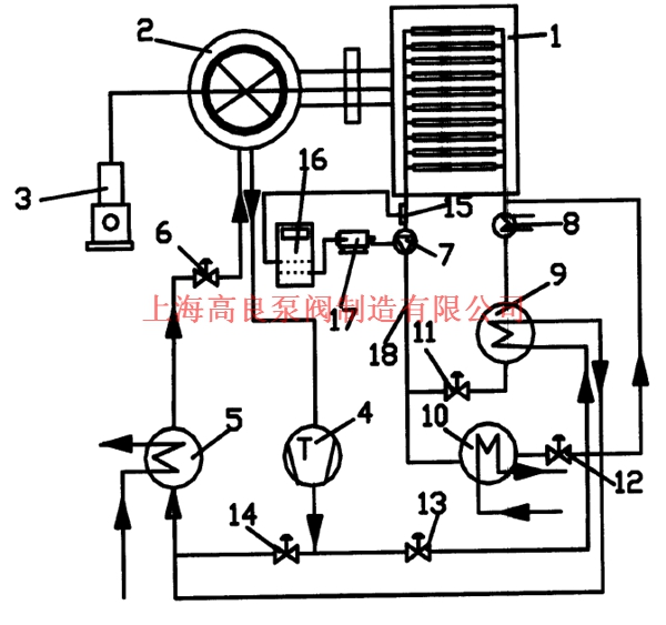 制冷压缩机4,冷凝器5,热力膨胀阀6,载热介质循环泵7,辅助电加热器8