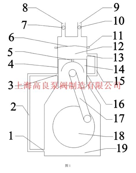 自吸式隔膜脉冲循环泵结构