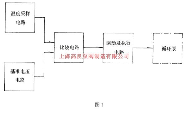 电路,r12上的压降经r13加至比较器ic1的正相输入端3