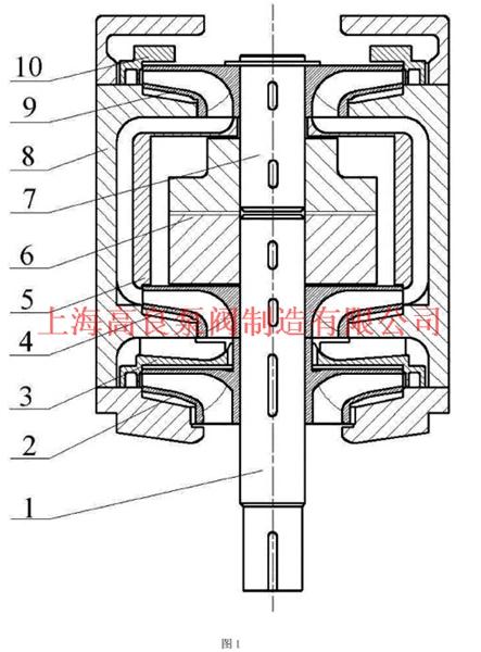光伏用多级离心泵结构设计