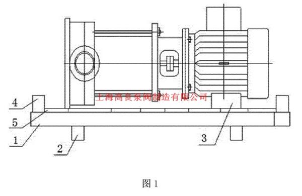 立式多级泵包装设计 当立式多级泵的高度比较高或重量比较大时,厂家往往会采用卧式包装箱安装。请参见图1,图1所示的就是现有的卧式包装箱,主要有滑木1、垫木2、端木3、枕木4和底板5组成,立式多级泵由左右两边的两块枕木加紧电机来固定,这种安装方式在泵运输过程中,泵会产生前后滑移、上下的振动和左右的摆动,对泵会造成不必要的破坏,造成经济损失。 目的是解决运输过程中滑移的问题,提出了一种新型的立式多级离心泵中卧式包装箱。 为了实现上述目的,本实用新型是这样实现的:立式多级泵中卧式包装箱,主要有滑木、垫木、端木、枕