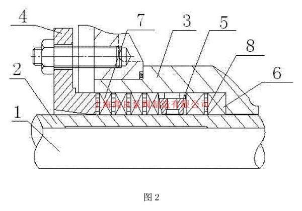多级泵填料密封结构说明