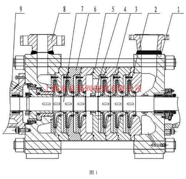 卧式多级泵超长结构