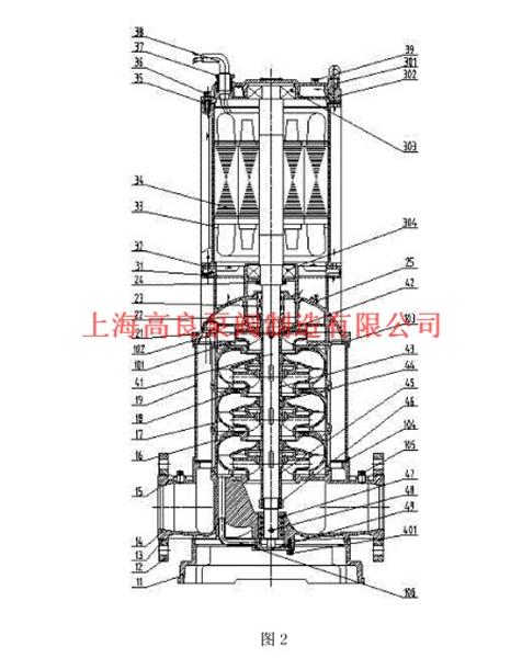 水冷多级屏蔽泵结构设计