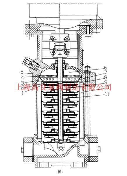 立式不锈钢冲压多级离心泵出水段部件工作结构示意图