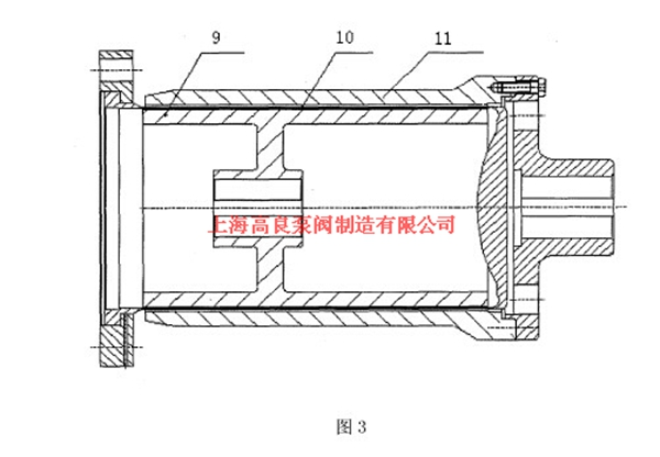 一般磁力泵均用sic陶瓷材料作为泵的轴承
