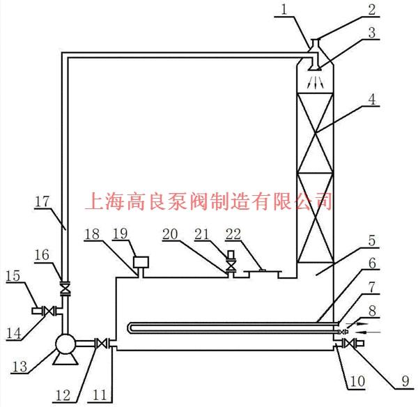 图1:为结构示意图