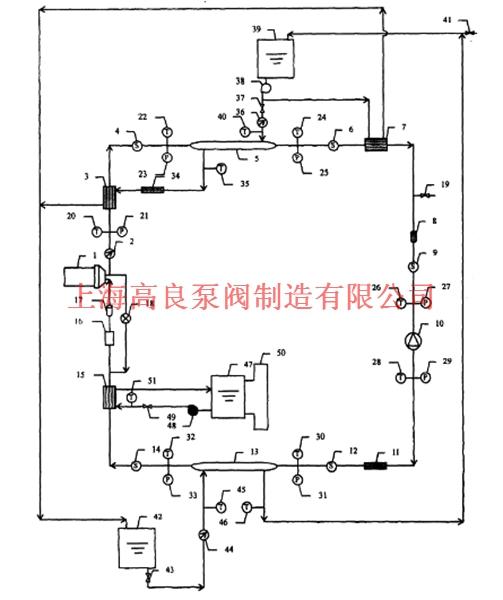 测试系统的结构示意图