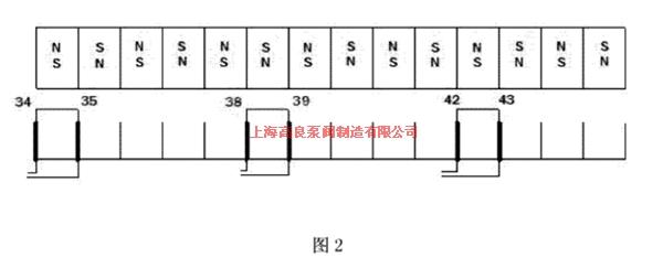 信号整形电路输出为具有两种逻辑电平状态方波信号,其输出端再分两路